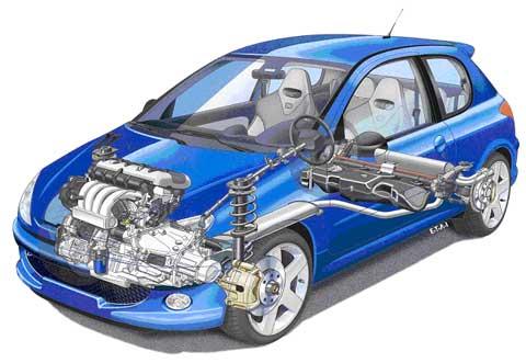 Какой двигатель для авто самый лучший в мире?