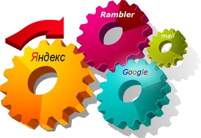 Особенности раскрутки сайтов, характерные для разных поисковых систем