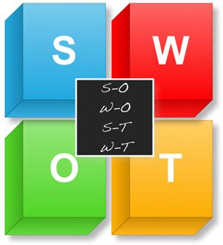 Как сделать SWOT анализ сайта?