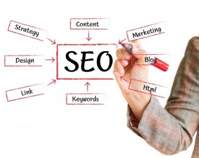 Комплексное поисковое продвижение бизнеса