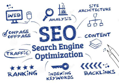 SEO оптимизация, как метод продвижения сайта