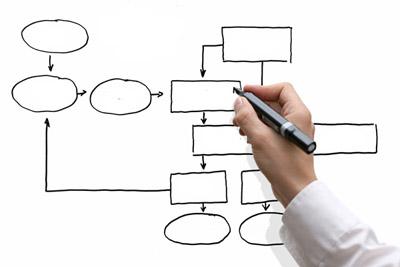Структура сайта - общие рекомендации