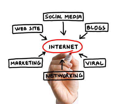 Интернет- маркетинг