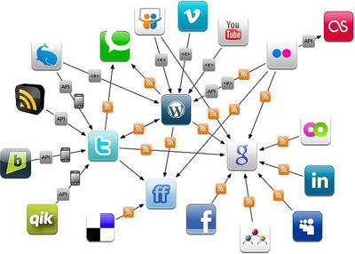 Учимся раскручивать свой ресурс в «социалке»